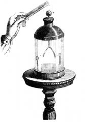 Elektroszkópot