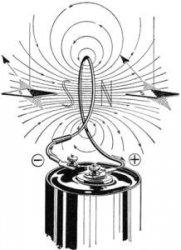 Elektromos mágnesség
