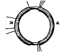Michael Faraday kísérlete
