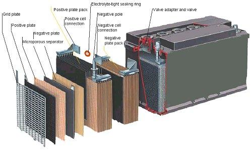 lead-acid_battery