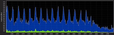 FlySky FHSS module spectrum